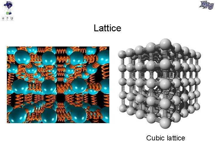 Lattice Cubic lattice