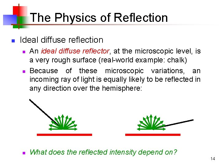 The Physics of Reflection n Ideal diffuse reflection n An ideal diffuse reflector, at