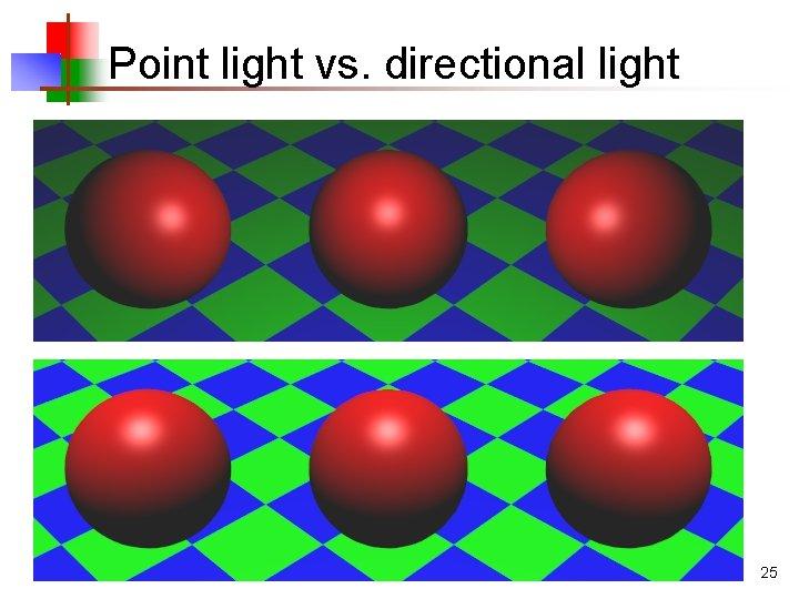 Point light vs. directional light 25