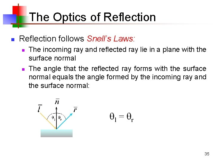 The Optics of Reflection n Reflection follows Snell's Laws: n n The incoming ray
