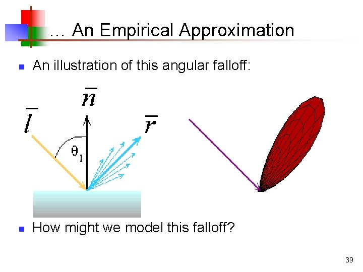 … An Empirical Approximation n An illustration of this angular falloff: n How might
