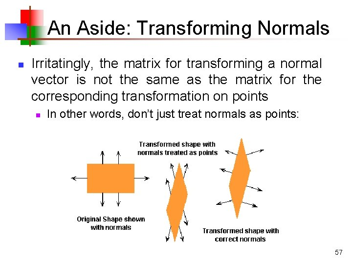 An Aside: Transforming Normals n Irritatingly, the matrix for transforming a normal vector is