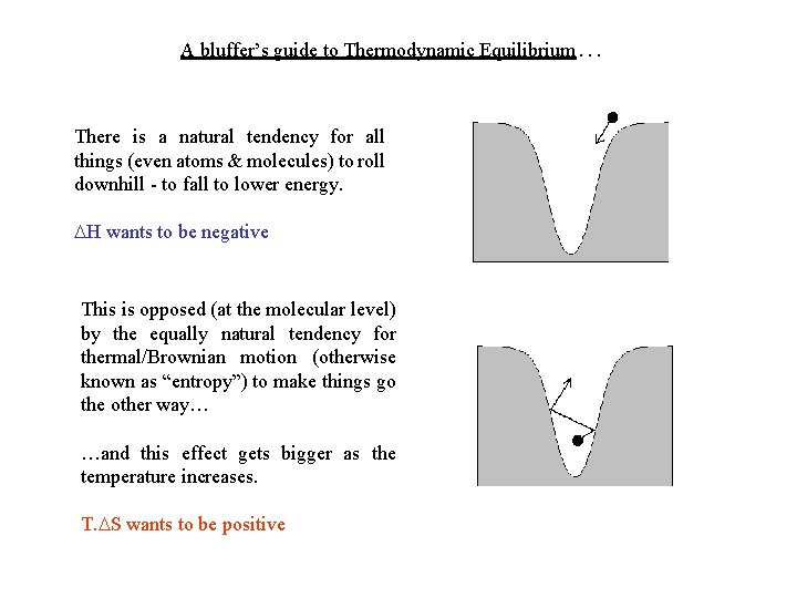 A bluffer's guide to Thermodynamic Equilibrium… There is a natural tendency for all things