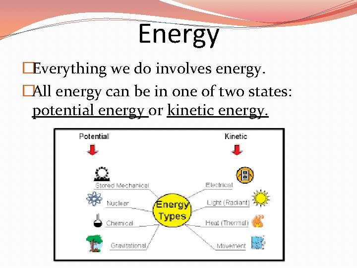 Energy �Everything we do involves energy. �All energy can be in one of two