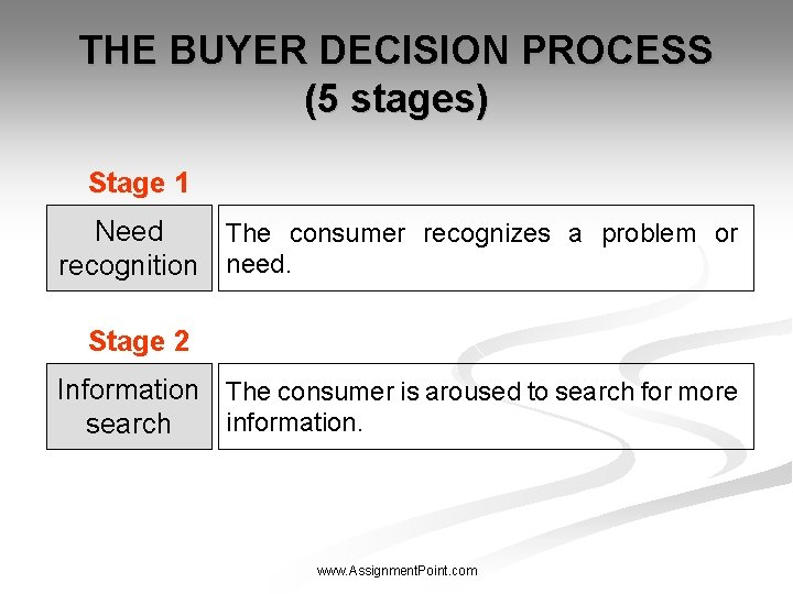 THE BUYER DECISION PROCESS (5 stages) Stage 1 Need The consumer recognizes a problem
