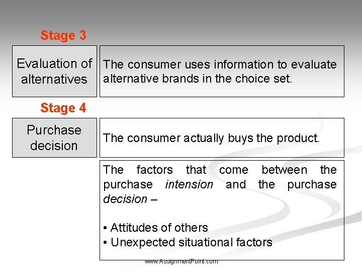 Stage 3 Evaluation of The consumer uses information to evaluate alternatives alternative brands in