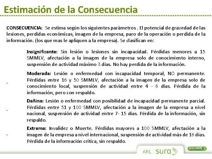 Estimación de la Consecuencia CONSECUENCIA: Se estima según los siguientes parámetros. El potencial de