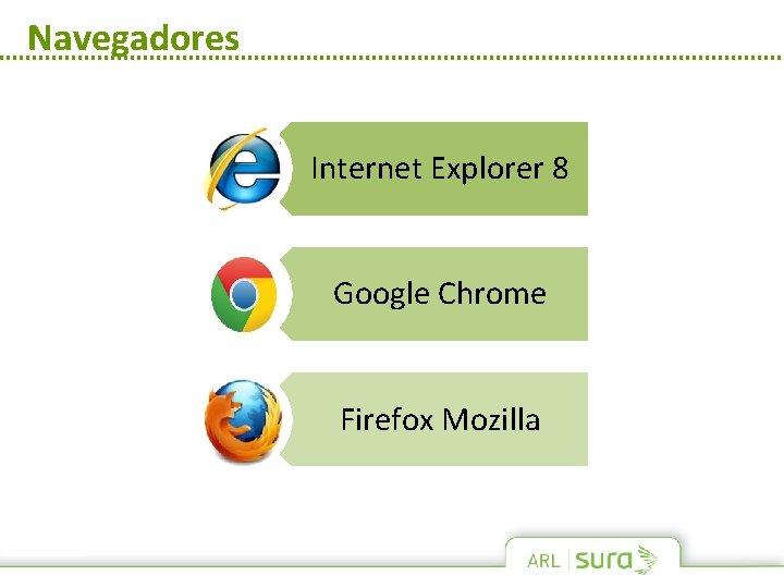 Navegadores Internet Explorer 8 Google Chrome Firefox Mozilla