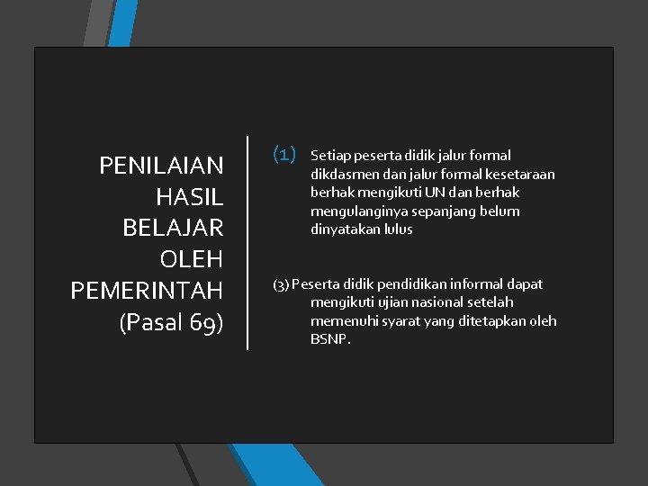 PENILAIAN HASIL BELAJAR OLEH PEMERINTAH (Pasal 69) (1) Setiap peserta didik jalur formal dikdasmen