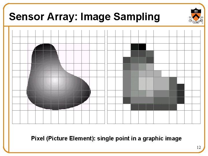 Sensor Array: Image Sampling Pixel (Picture Element): single point in a graphic image 12