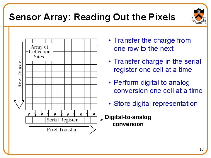 Sensor Array: Reading Out the Pixels • Transfer the charge from one row to