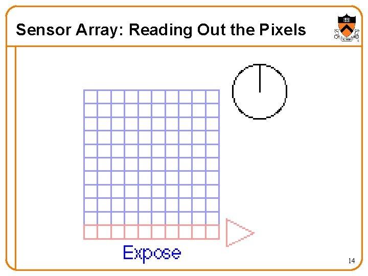 Sensor Array: Reading Out the Pixels 14