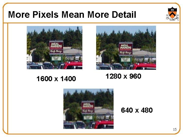 More Pixels Mean More Detail 1600 x 1400 1280 x 960 640 x 480