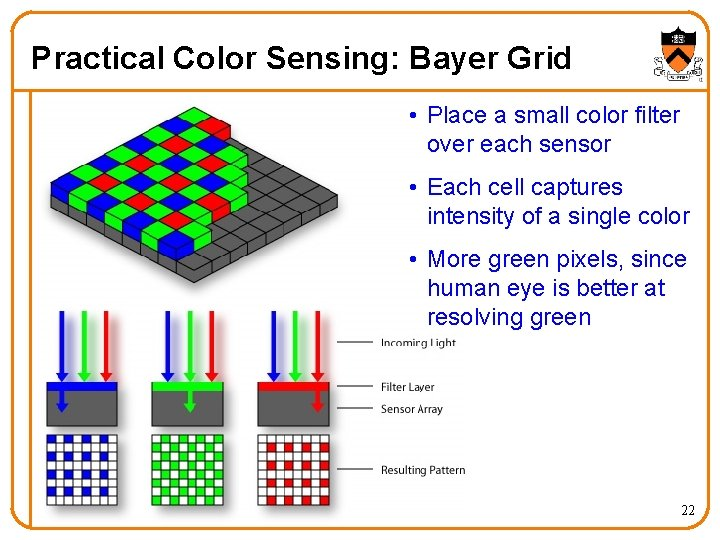 Practical Color Sensing: Bayer Grid • Place a small color filter over each sensor