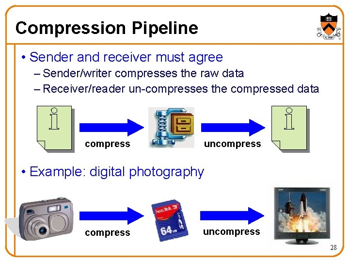Compression Pipeline • Sender and receiver must agree – Sender/writer compresses the raw data