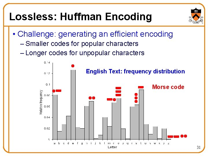 Lossless: Huffman Encoding • Challenge: generating an efficient encoding – Smaller codes for popular