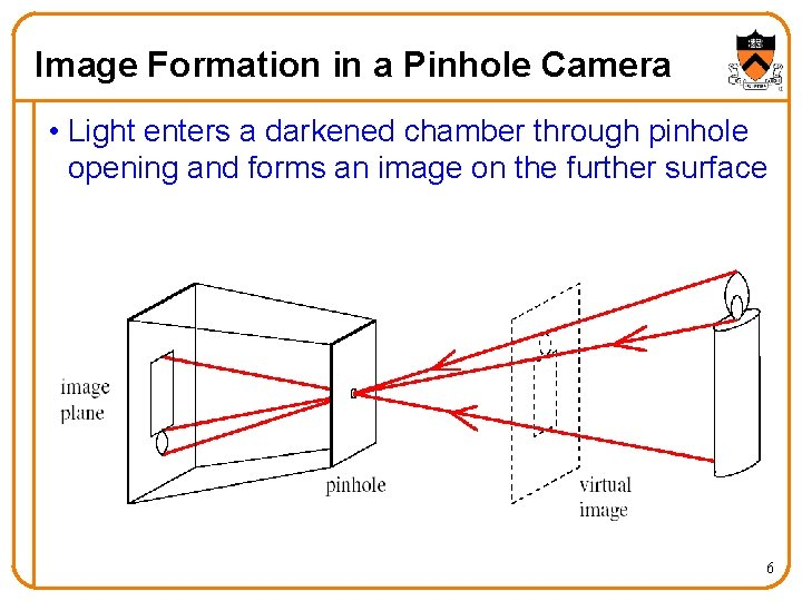 Image Formation in a Pinhole Camera • Light enters a darkened chamber through pinhole