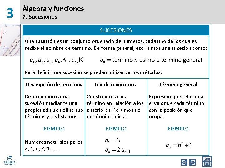 3 Álgebra y funciones 7. Sucesiones SUCESIONES Una sucesión es un conjunto ordenado de