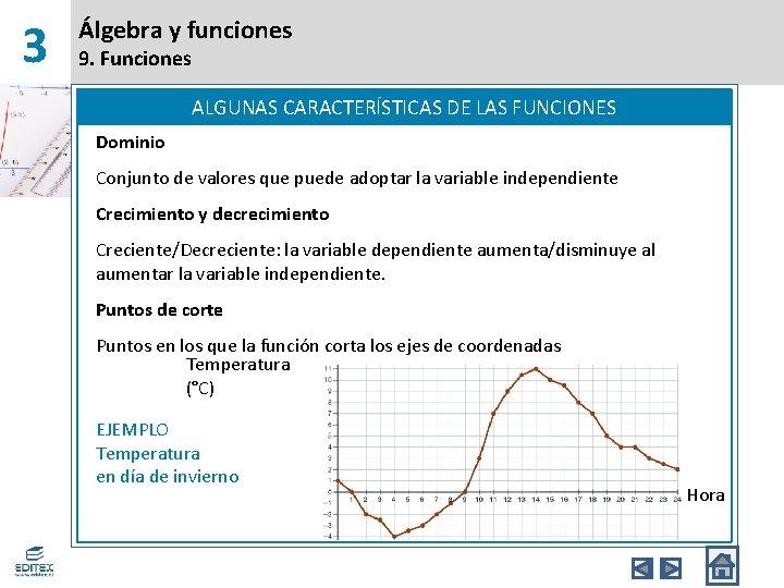 3 Álgebra y funciones 9. Funciones ALGUNAS CARACTERÍSTICAS DE LAS FUNCIONES Dominio Conjunto de