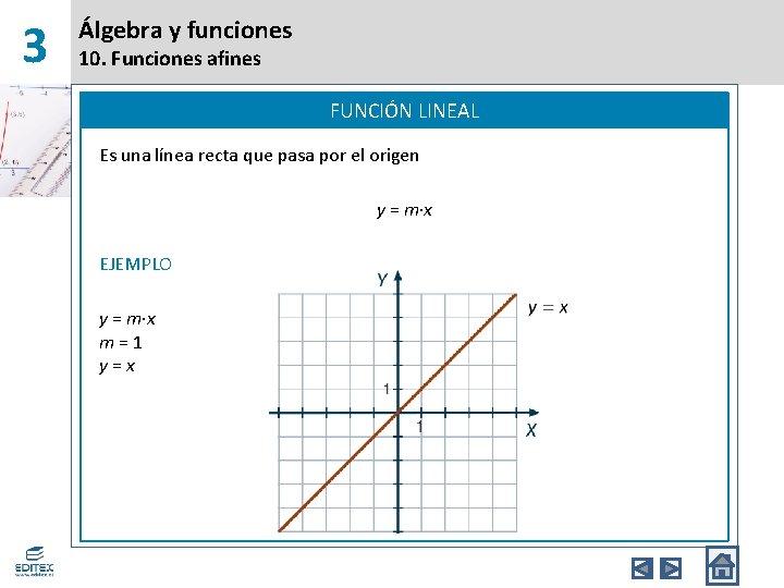 3 Álgebra y funciones 10. Funciones afines FUNCIÓN LINEAL Es una línea recta que