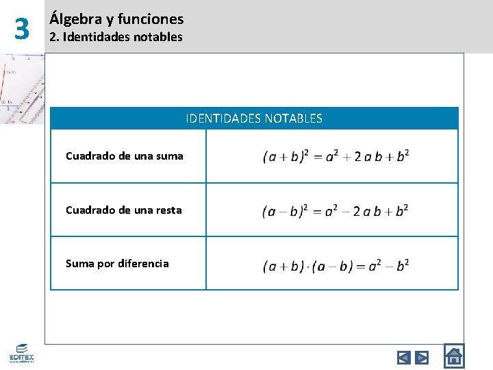 3 Álgebra y funciones 2. Identidades notables IDENTIDADES NOTABLES Cuadrado de una suma Cuadrado