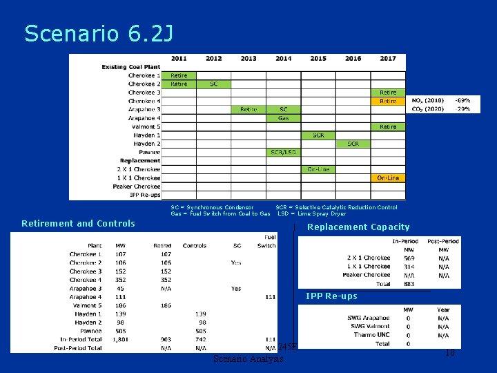 Scenario 6. 2 J SC = Synchronous Condensor SCR = Selective Catalytic Reduction Control