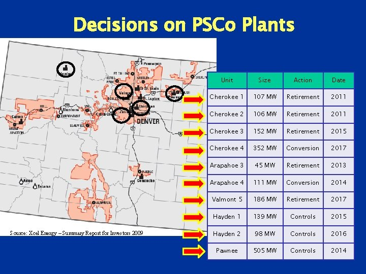 Decisions on PSCo Plants Source: Xcel Energy – Summary Report for Investors 2009 Unit
