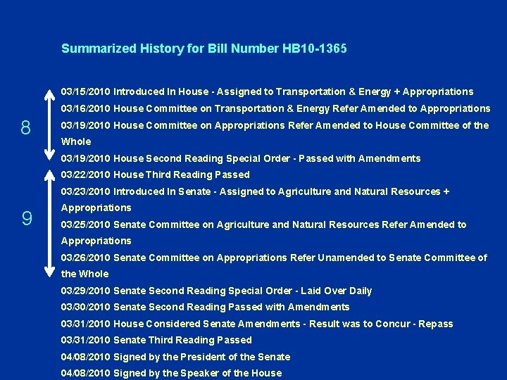 Summarized History for Bill Number HB 10 -1365 03/15/2010 Introduced In House - Assigned