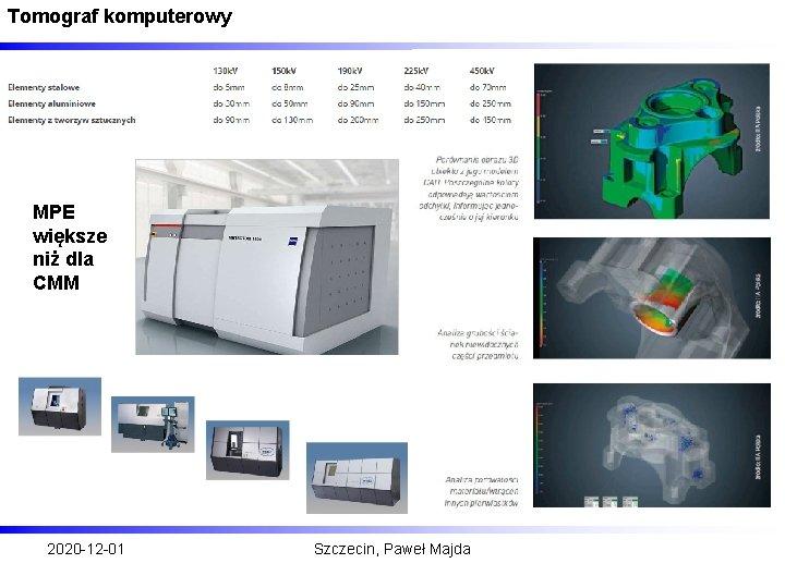 Tomograf komputerowy MPE większe niż dla CMM 2020 -12 -01 Szczecin, Paweł Majda