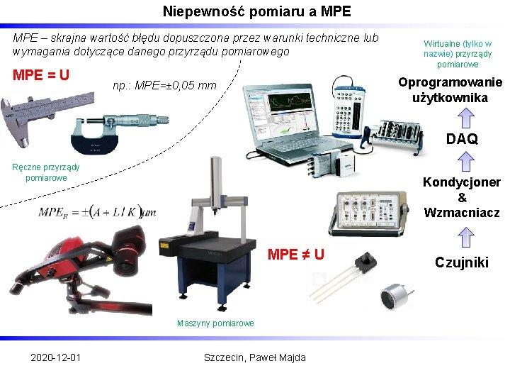 Niepewność pomiaru a MPE – skrajna wartość błędu dopuszczona przez warunki techniczne lub wymagania
