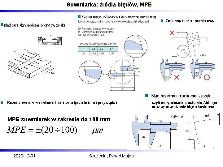 Suwmiarka: źródła błędów, MPE Zmienny nacisk pomiarowy Różnicowa rozszerzalność termiczna (przedmiotu i przyrządu) MPE