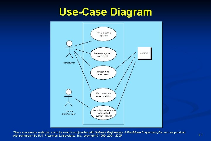 Use-Case Diagram These courseware materials are to be used in conjunction with Software Engineering: