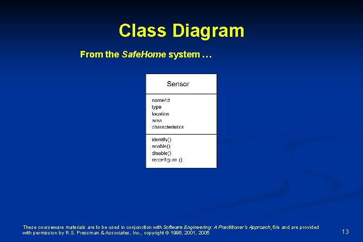 Class Diagram From the Safe. Home system … These courseware materials are to be