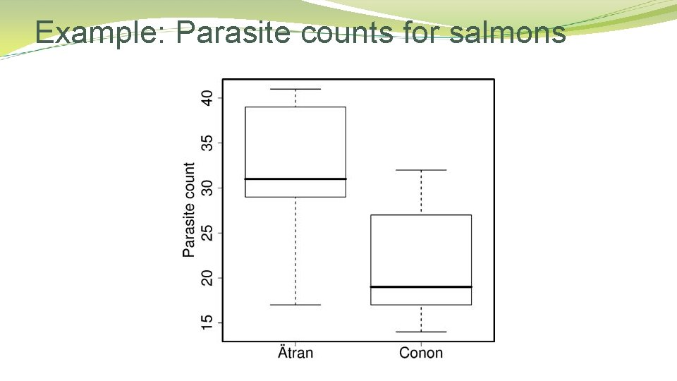 Example: Parasite counts for salmons