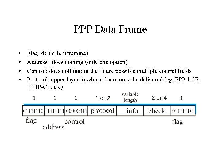 PPP Data Frame • • Flag: delimiter (framing) Address: does nothing (only one option)