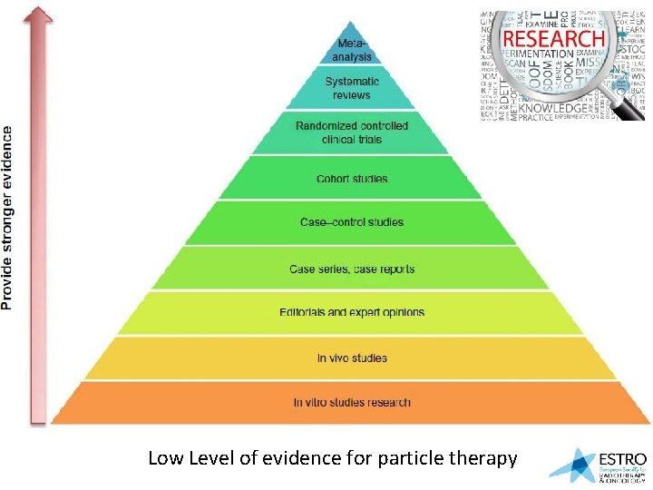 Low Level of evidence for particle therapy