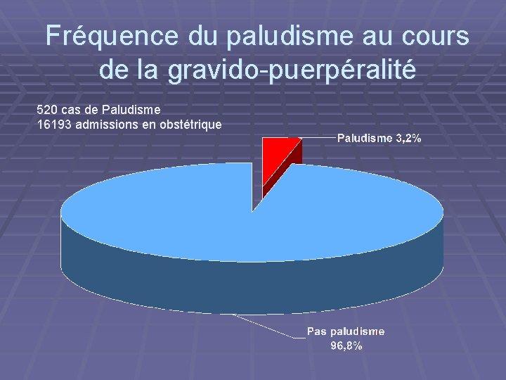 Fréquence du paludisme au cours de la gravido-puerpéralité 520 cas de Paludisme 16193 admissions