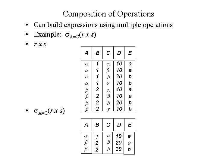 Composition of Operations • Can build expressions using multiple operations • Example: A=C(r x