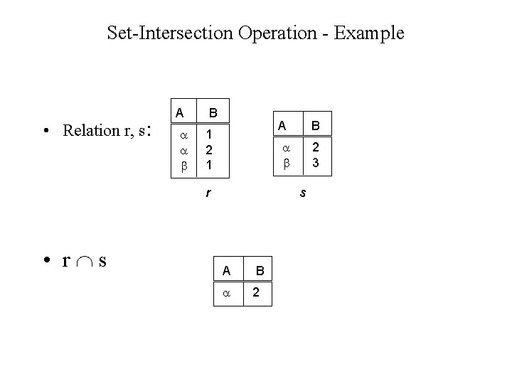 Set-Intersection Operation - Example • Relation r, s: A B 1 2 1 r