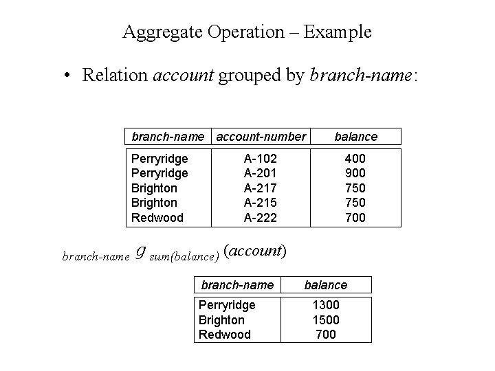 Aggregate Operation – Example • Relation account grouped by branch-name: branch-name account-number Perryridge Brighton
