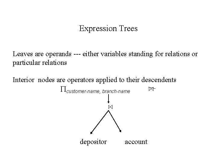 Expression Trees Leaves are operands --- either variables standing for relations or particular relations