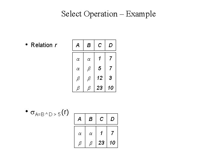 Select Operation – Example • Relation r • A=B ^ D > 5 (r)