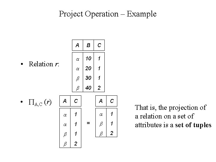 Project Operation – Example • Relation r: • A, C (r) A B C