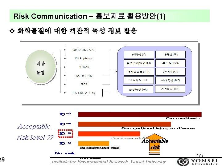 39 Risk Communication – 홍보자료 활용방안(1) v 화학물질에 대한 객관적 독성 정보 활용 대상