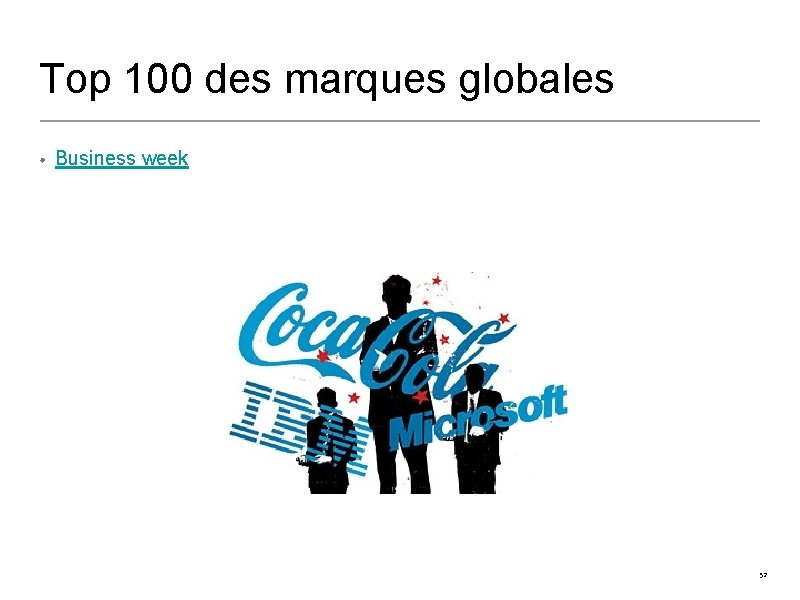 Top 100 des marques globales • Business week 52