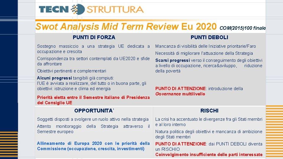 Swot Analysis Mid Term Review Eu 2020 COM(2015)100 finale PUNTI DI FORZA PUNTI DEBOLI
