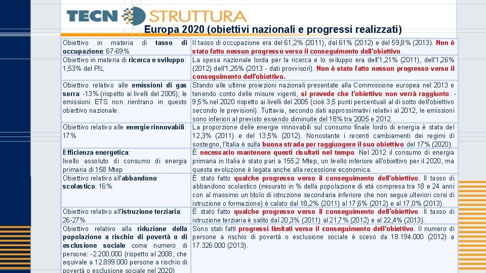 Europa 2020 (obiettivi nazionali e progressi realizzati) Obiettivo in materia di tasso di occupazione: