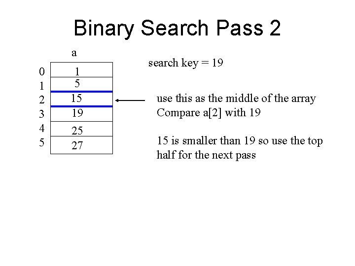 Binary Search Pass 2 a 0 1 2 3 4 5 15 19 25