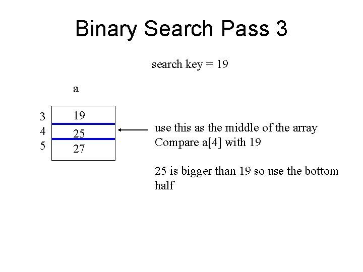 Binary Search Pass 3 search key = 19 a 3 4 5 19 25