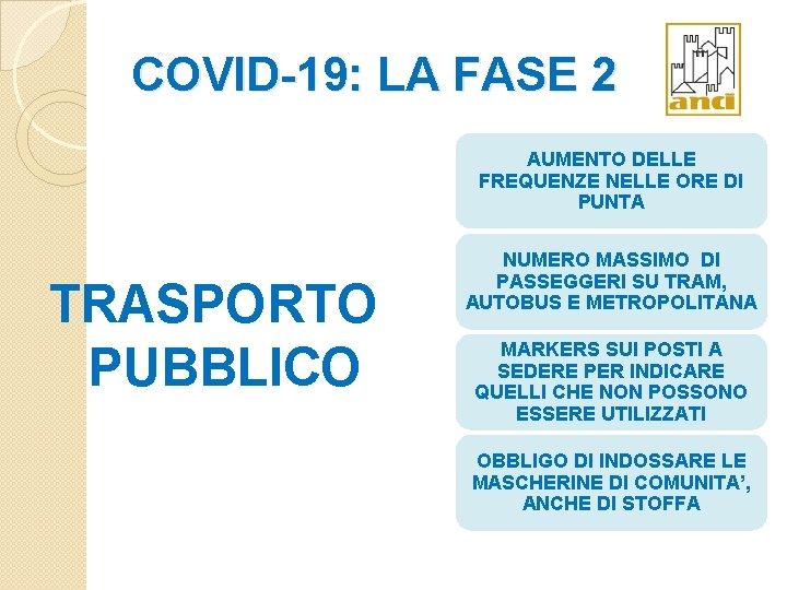 COVID-19: LA FASE 2 AUMENTO DELLE FREQUENZE NELLE ORE DI PUNTA TRASPORTO PUBBLICO NUMERO